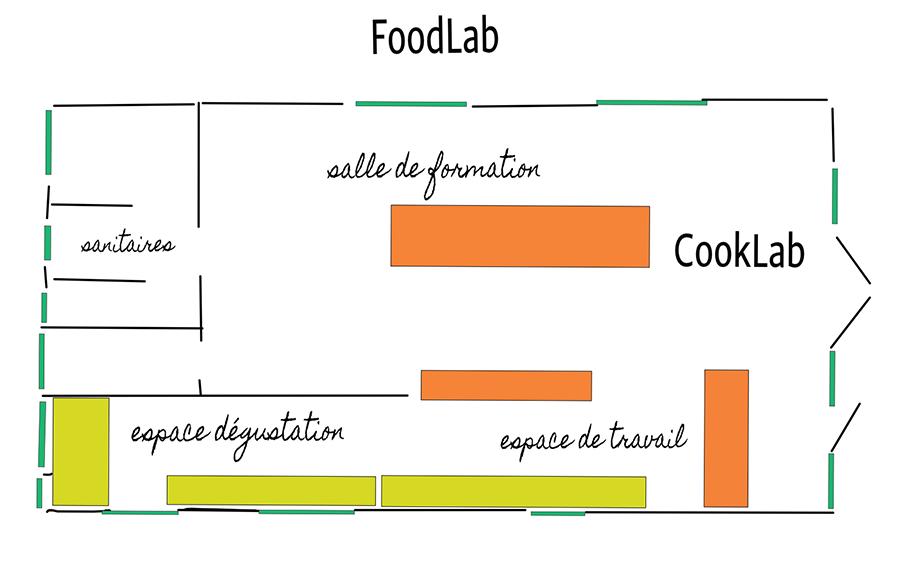 Foodandcooklab - Plan du CookLab